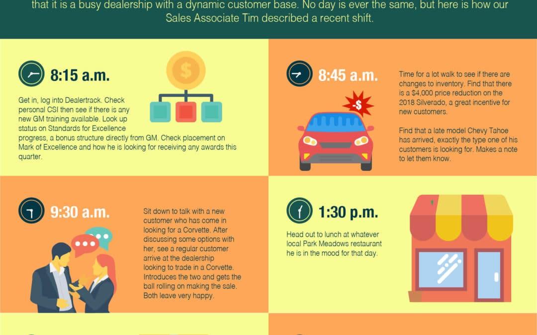 Infographic copy: Ed Bozarth Chevrolet